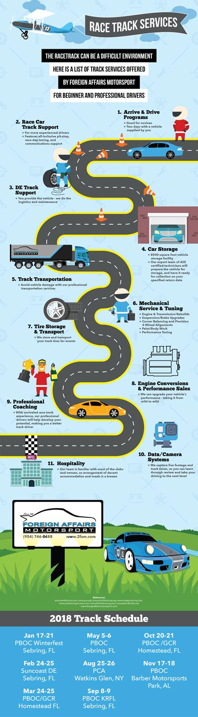 race track services infographic