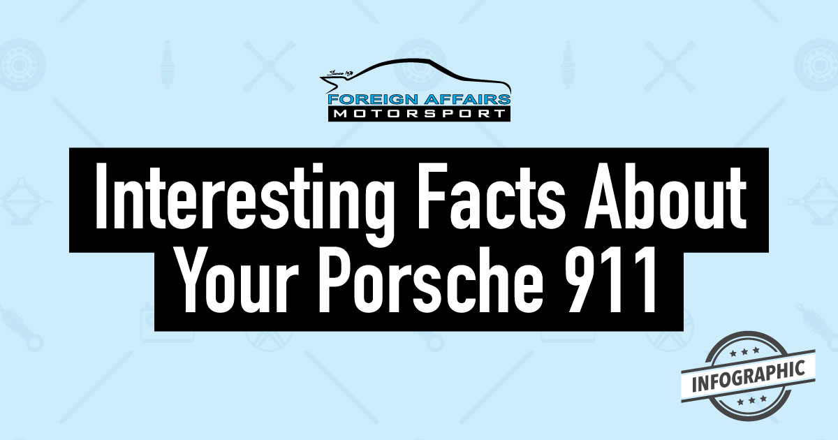 Interesting Facts About Your Porsche 911 Infographic