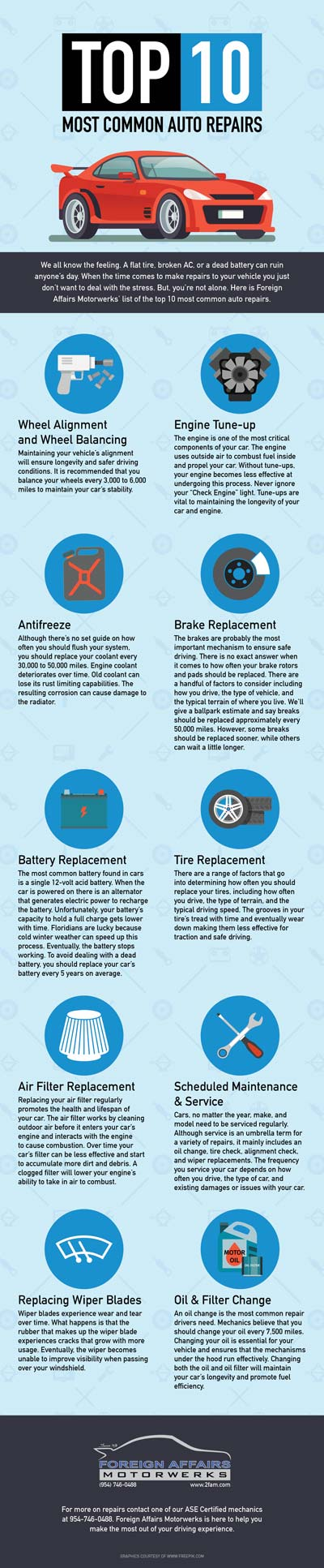The Top 10 Most Common Auto Repairs Infographic